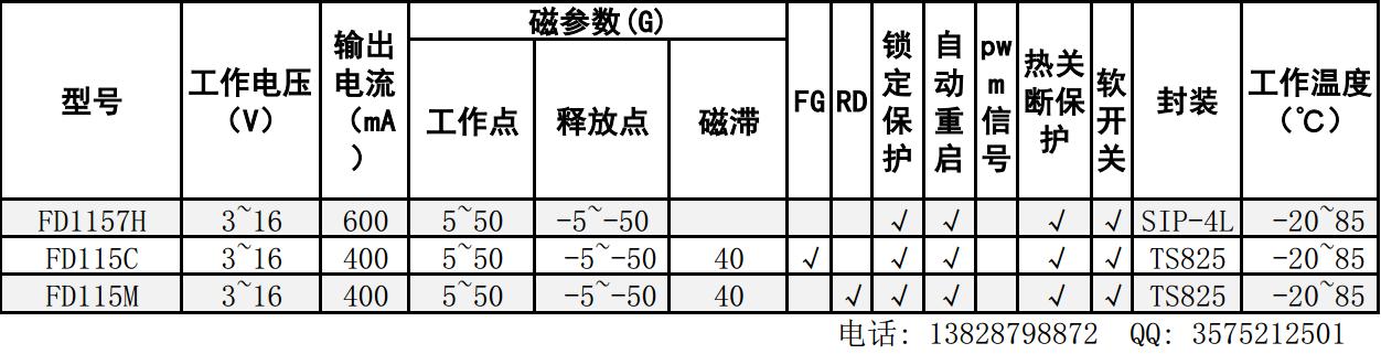 霍尔传感器,智能电机驱动fd1157h,12v双相直流风扇0.