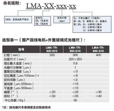 LMA系列直线电机平移台-2.jpg