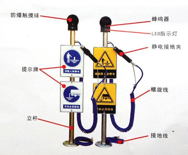 kd-psa-g人体车体静电接地释放报警器