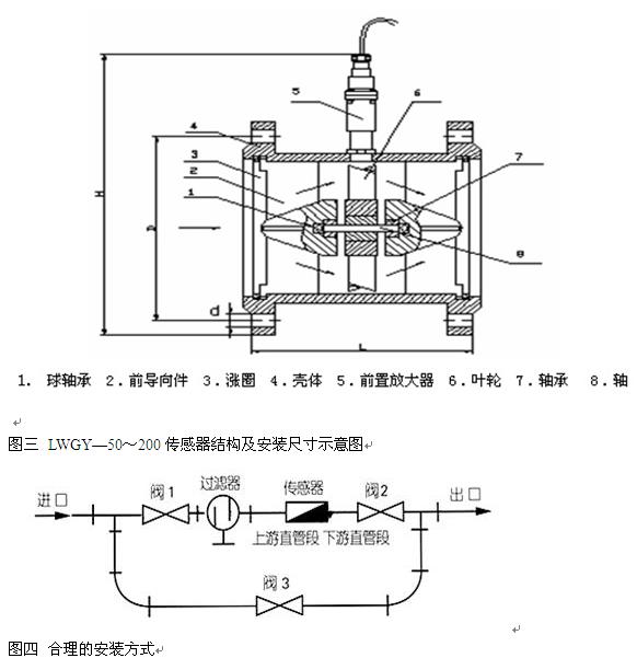 LWGY乳化液流量计如何选型?