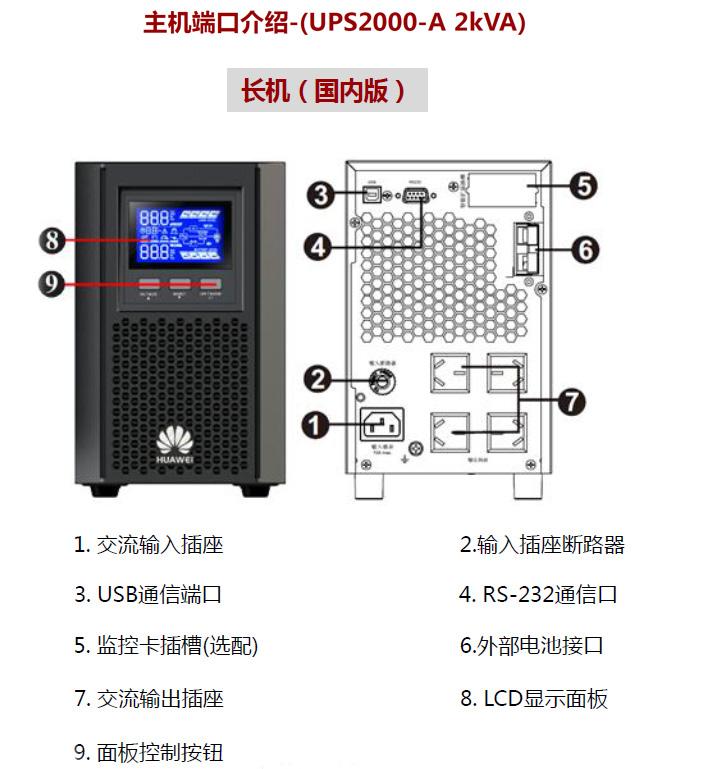 > 华为ups电源 ups2000-a-1kttl价格800va/1kva > 高清图片