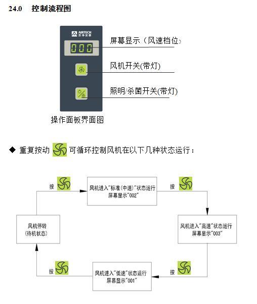 控制流程图.jpg