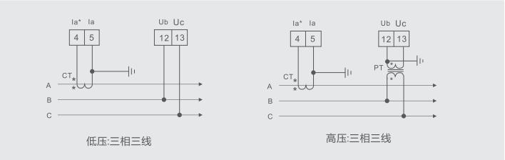 hd-3h功率因数表