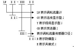 型号及规格说明.png