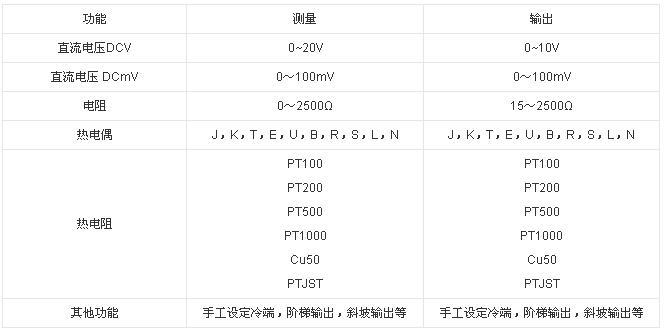 测量和输出功能一览表.jpg
