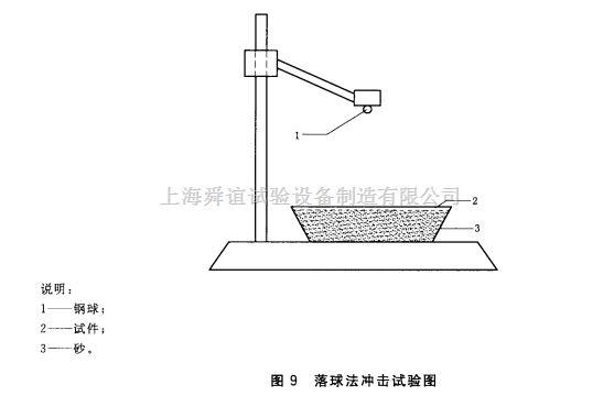 GB/T30100-2013落球法抗冲击试验仪生产厂家