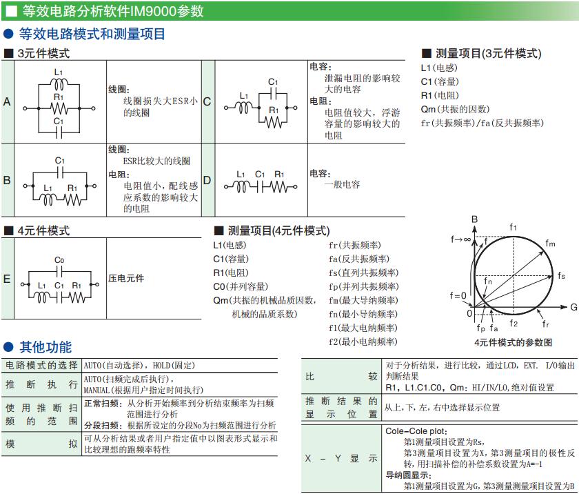 等效回路分析软件IM9000.png