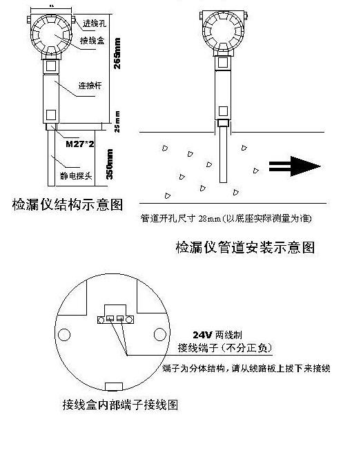 粉尘检测仪结构以及按照方式.jpg