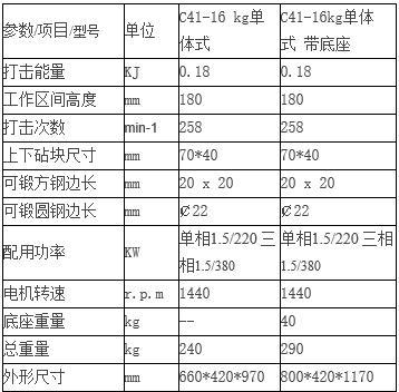 C41-16kg空气锤技术参数.jpg