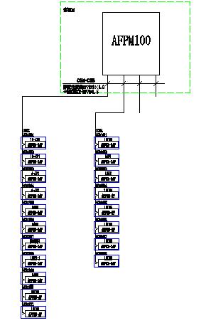 系统组网结构      站控管理层针对消防设备电源监控系统的管理