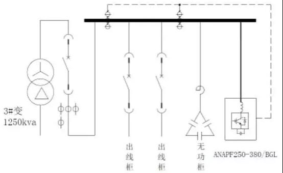 ANAPF有源濾波櫃1825.png