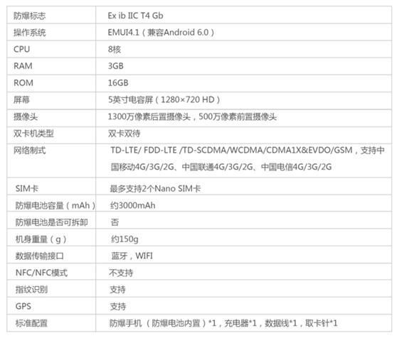 1407防爆手機技術參數.png