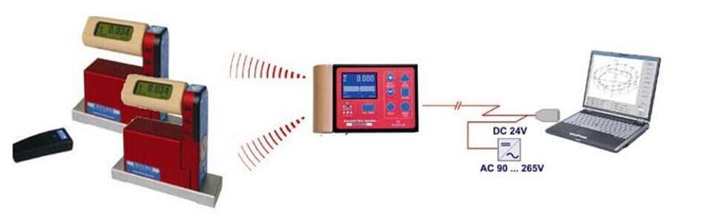 瑞士wyler BlueLevel数显式电子水平仪