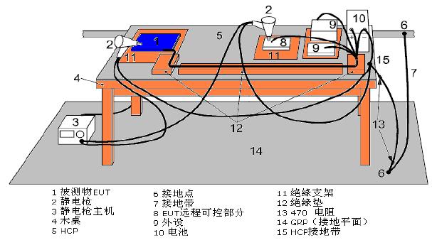 泰思特eds3030v汽车电子用静电放电模拟器福特蒙迪欧致胜2.3提速图片