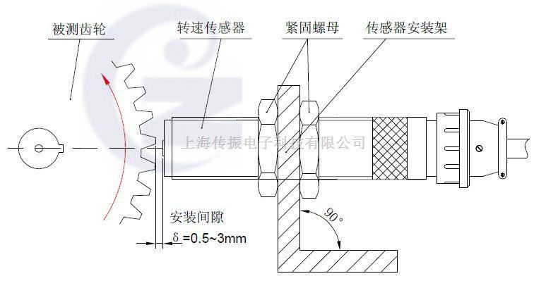 > 风机转速测量传感器 上海传振牌 > 高清图片