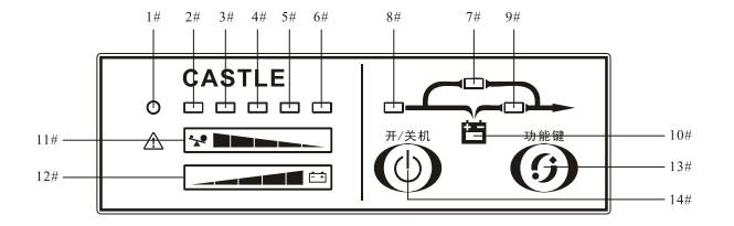 深圳山特ups电源c10k 10kva 原装正品现货