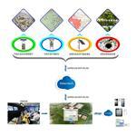 農作物病蟲害實時監控物聯網設備
