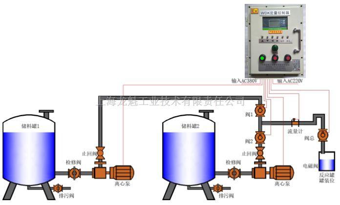 大豆油定量控制系统上海