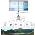 环境综合监测系统解决方案