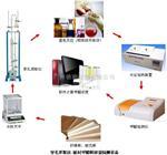空氣對流干燥箱(烘箱)-板材甲醛檢測儀器
