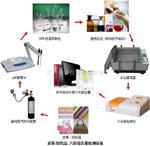 配套玻璃器皿-六價鉻檢測設備