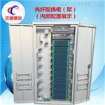 720芯光纤配线架原理及介绍