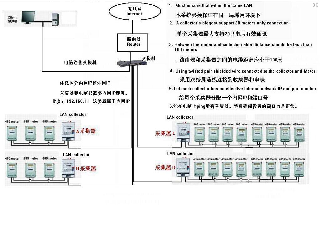 RS485电表方案图(最新).jpg