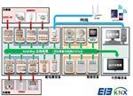 安科瑞智能照明控制系统新品欢迎来电咨询方案报价