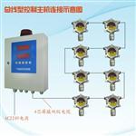 在线式硫化氢气体检测仪深圳鑫海瑞FGD2-C-H2S