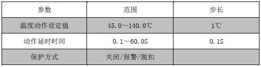 溫度保護.png