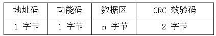 WH-M信息帧格式.JPG