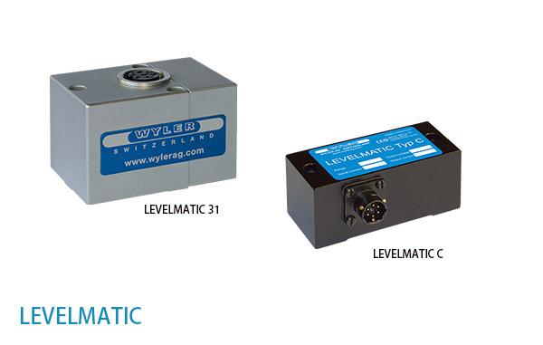 瑞士WYLER模拟倾斜测量传感器LEVELMATIC