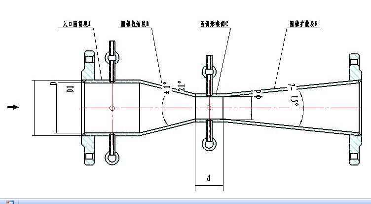 直管段要求低精度高经典文丘里管流量计图片