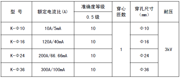 參數對照表1.png