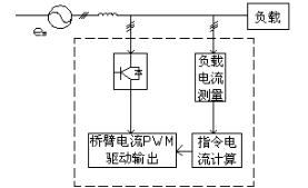 工作原理圖.png