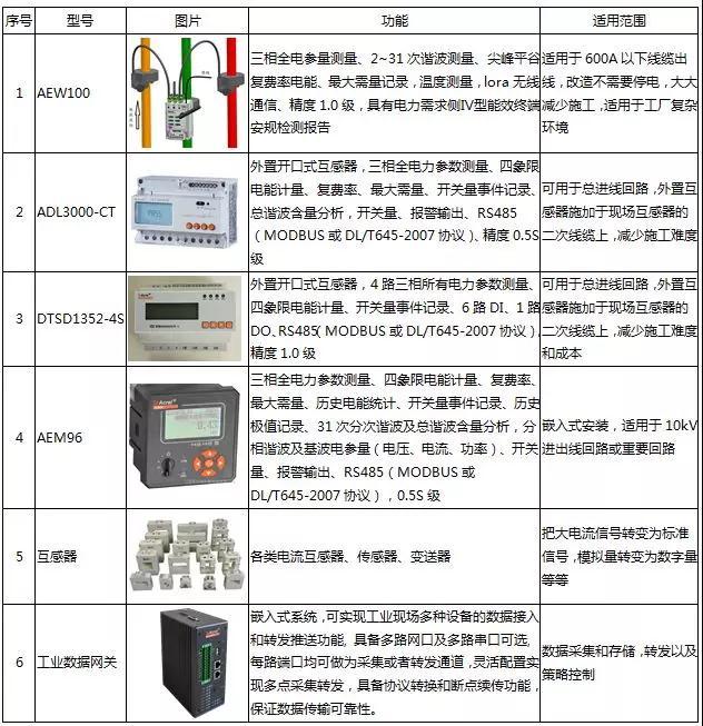 電能計量儀表.jpg