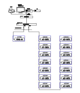 688百家樂網頁遊戲能耗管理係統在上海寶臨電氣光伏項目二期的應用1862.png