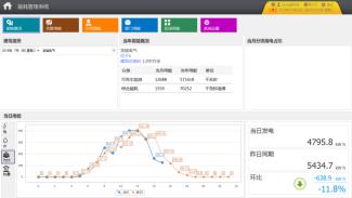 688百家樂網頁遊戲能耗管理係統在上海寶臨電氣光伏項目二期的應用1889.png