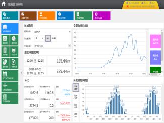 688百家樂網頁遊戲能耗管理係統在上海寶臨電氣光伏項目二期的應用2012.png