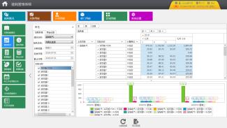 688百家樂網頁遊戲能耗管理係統在上海寶臨電氣光伏項目二期的應用2716.png