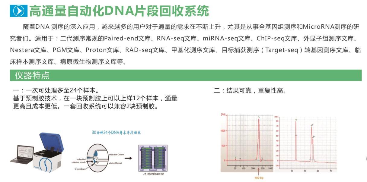 高通量自動化DNA片段回收系統1.jpg