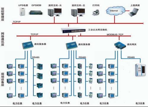 719中国商业飞机总装基地项目能耗管理系统小结2142.png