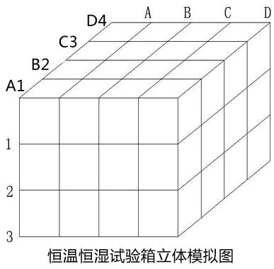 恒温恒湿箱立体模拟图.jpg