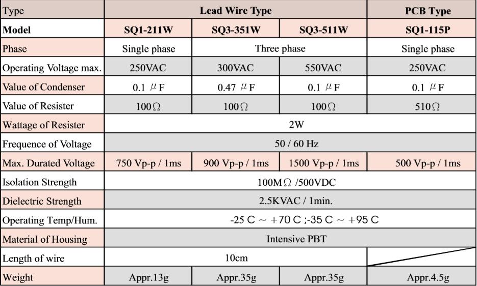 SQ3-351W参数.png
