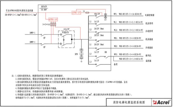 afpm1系列消防设备电源监控模块江阴安科瑞