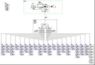 721ACREL-5000能耗监测系统在首创北环中心25号楼项目的应用1990.png