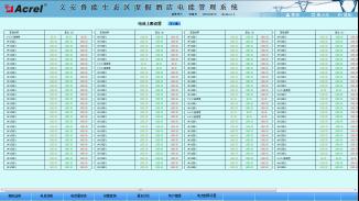 722文安魯能生態區度假酒店電能管理係統-小結2509.png