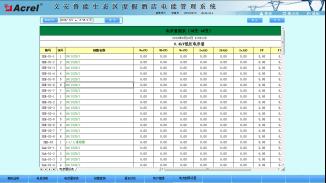 722文安魯能生態區度假酒店電能管理係統-小結2663.png
