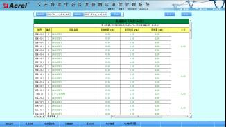 722文安魯能生態區度假酒店電能管理係統-小結2854.png