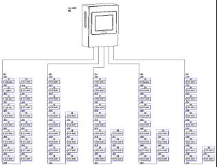 723Acrel-2000电力监控系统在在聚驾庄村综合改造及安置小区工程六合家园(一期)项目的应用(1)1716.png